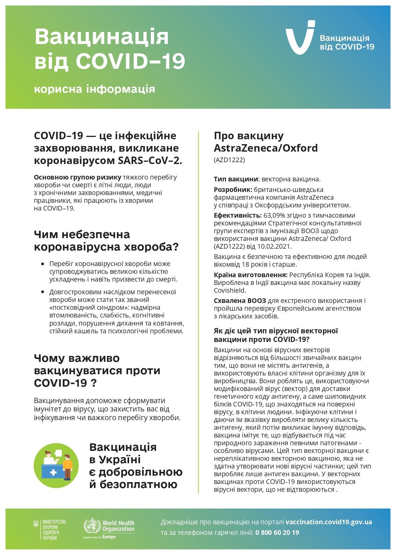 Вакцинація від COVID-19
